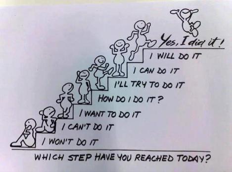 Mennyi idő alatt érheted el célodat?
